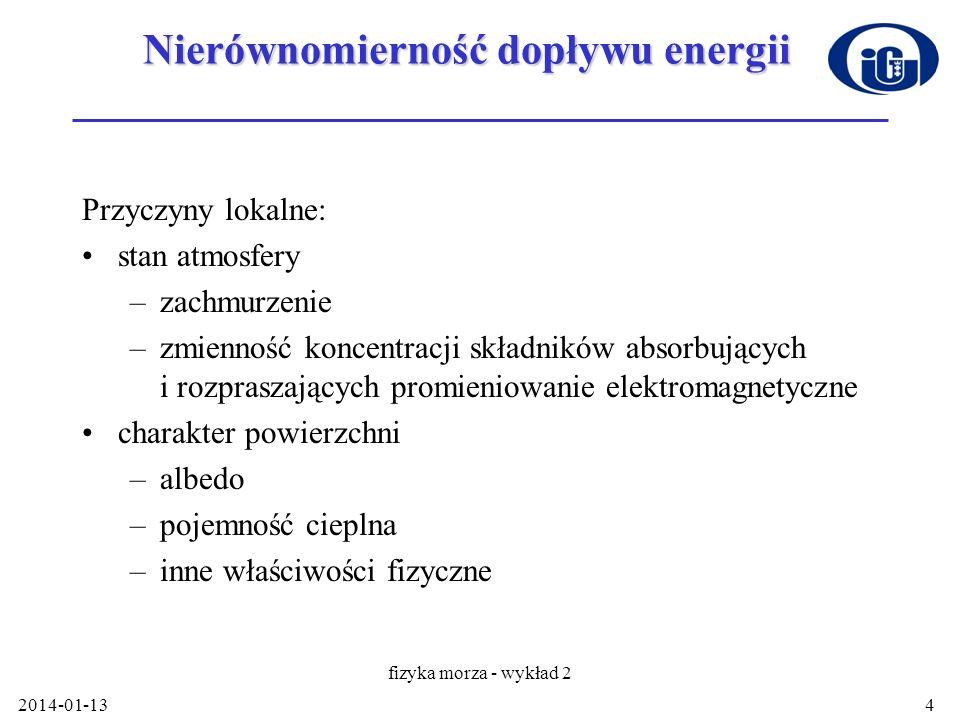 Nierównomierność dopływu energii Przyczyny lokalne: stan atmosfery –zachmurzenie –zmienność koncentracji składników absorbujących i rozpraszających pr