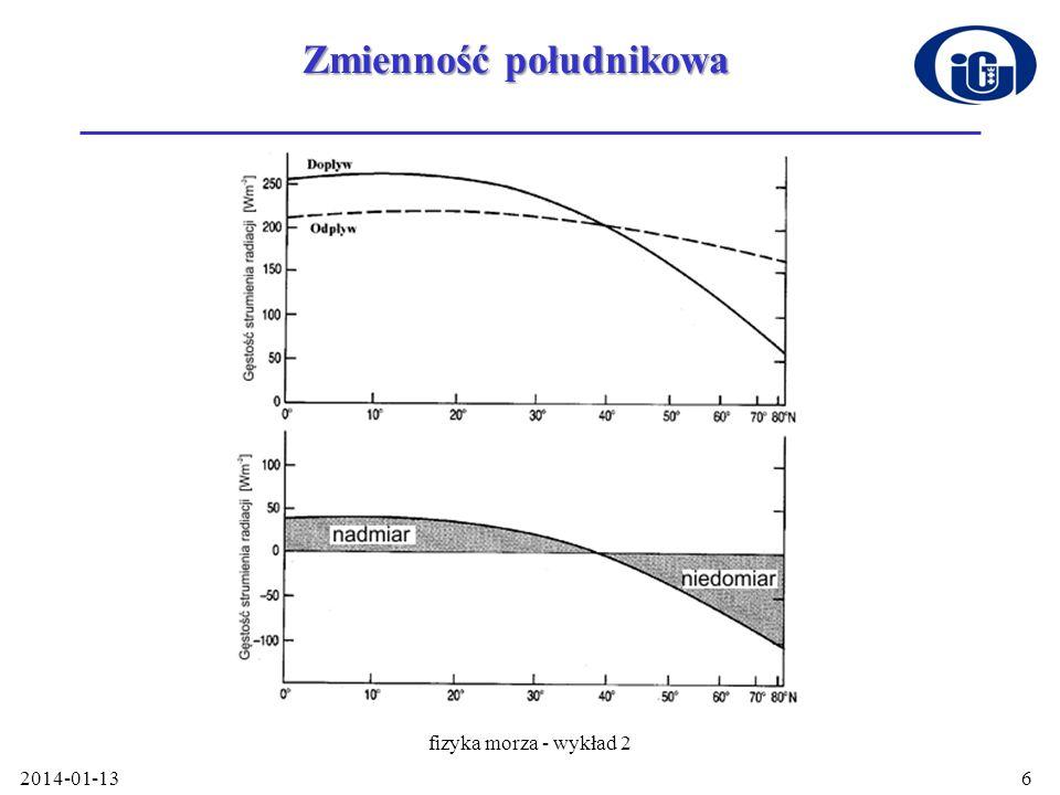 Zmienność południkowa 2014-01-13 fizyka morza - wykład 2 6