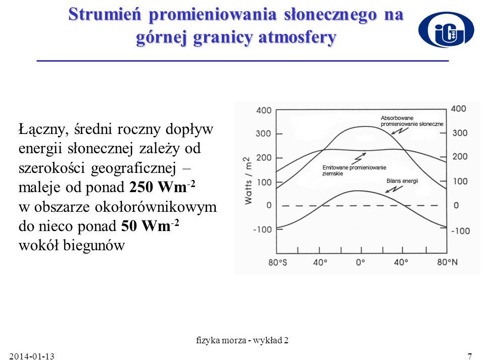 2014-01-13 fizyka morza - wykład 2 7 Strumień promieniowania słonecznego na górnej granicy atmosfery Łączny, średni roczny dopływ energii słonecznej z
