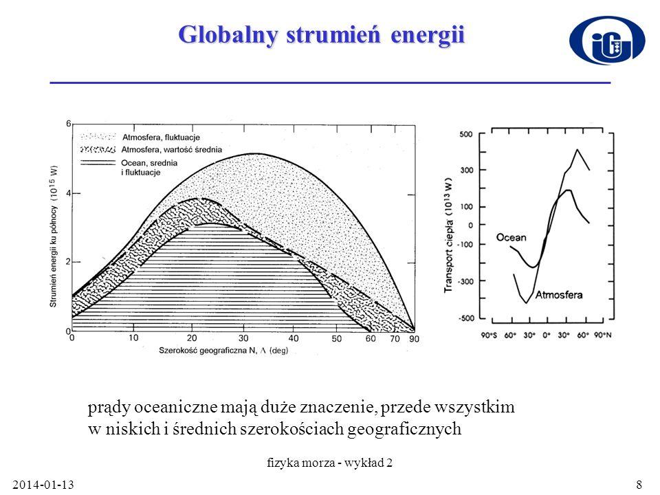 2014-01-13 fizyka morza - wykład 2 8 Globalny strumień energii prądy oceaniczne mają duże znaczenie, przede wszystkim w niskich i średnich szerokościa