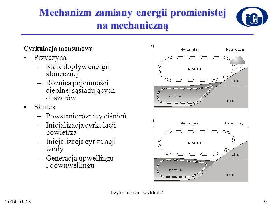2014-01-13 fizyka morza - wykład 2 9 Mechanizm zamiany energii promienistej na mechaniczną Cyrkulacja monsunowa Przyczyna –Stały dopływ energii słonec