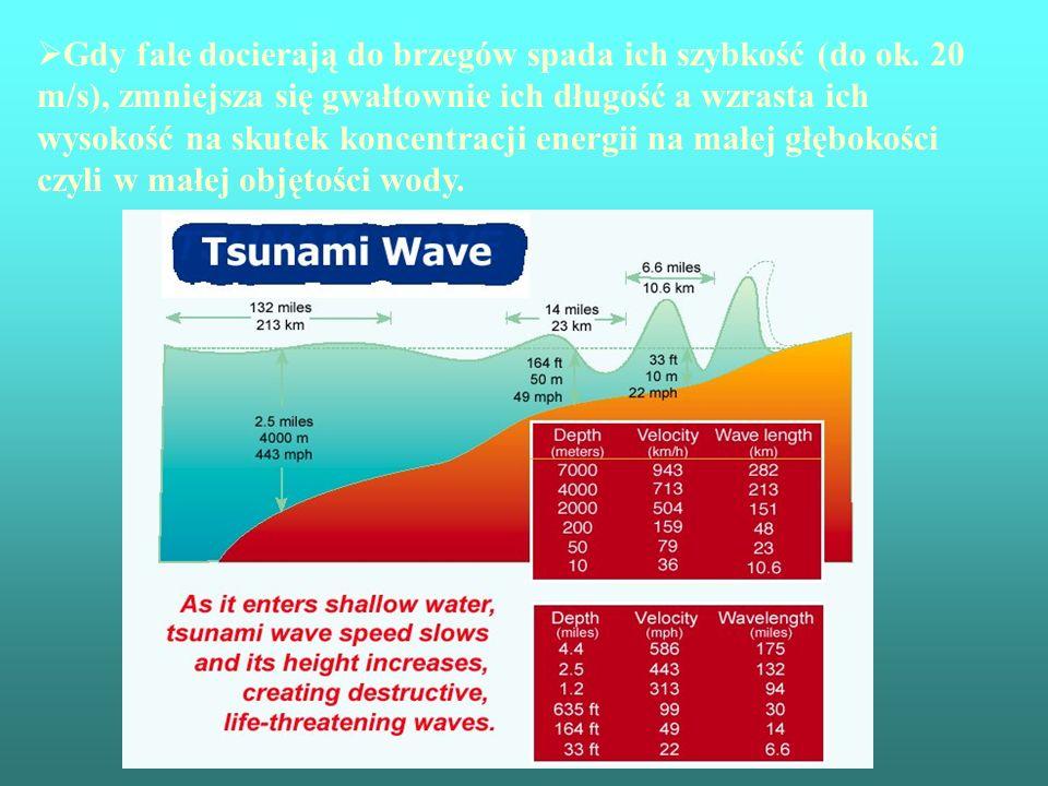 Gdy fale docierają do brzegów spada ich szybkość (do ok. 20 m/s), zmniejsza się gwałtownie ich długość a wzrasta ich wysokość na skutek koncentracji e