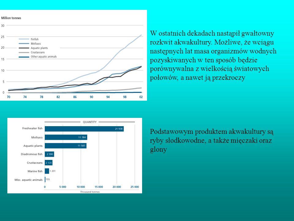 W ostatnich dekadach nastąpił gwałtowny rozkwit akwakultury. Możliwe, że wciągu następnych lat masa organizmów wodnych pozyskiwanych w ten sposób będz