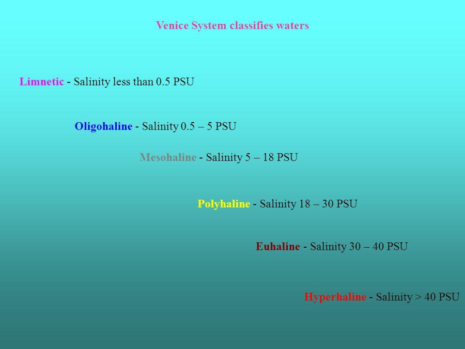Venice System classifies waters Limnetic - Salinity less than 0.5 PSU Oligohaline - Salinity 0.5 – 5 PSU Mesohaline - Salinity 5 – 18 PSU Polyhaline -