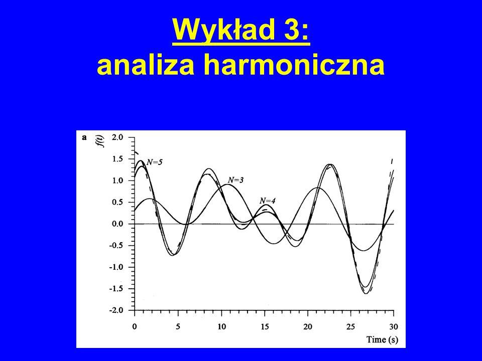 Wykład 3: analiza harmoniczna