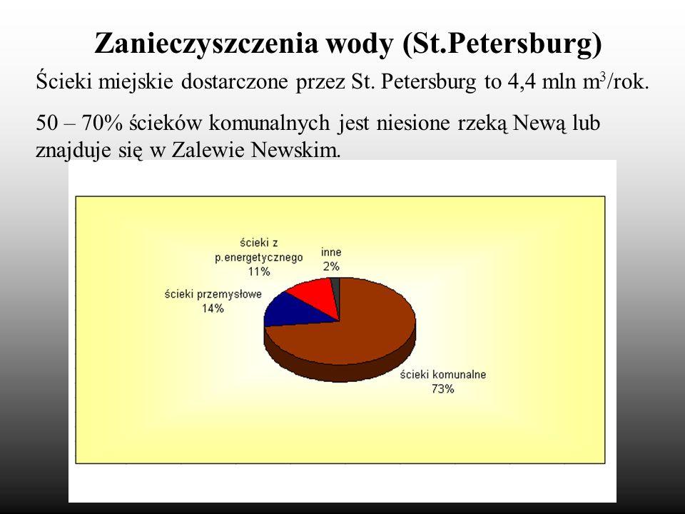 Zanieczyszczenia wody (St.Petersburg) Ścieki miejskie dostarczone przez St. Petersburg to 4,4 mln m 3 /rok. 50 – 70% ścieków komunalnych jest niesione
