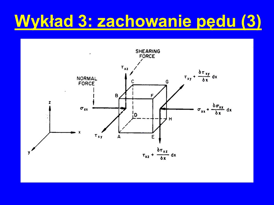 Wykład 3: zachowanie pędu (3)