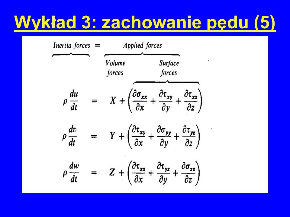 Wykład 3: przybliżenie Boussinesqua (6) R
