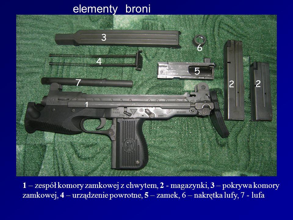 elementy broni 1 – zespół komory zamkowej z chwytem, 2 - magazynki, 3 – pokrywa komory zamkowej, 4 – urządzenie powrotne, 5 – zamek, 6 – nakrętka lufy