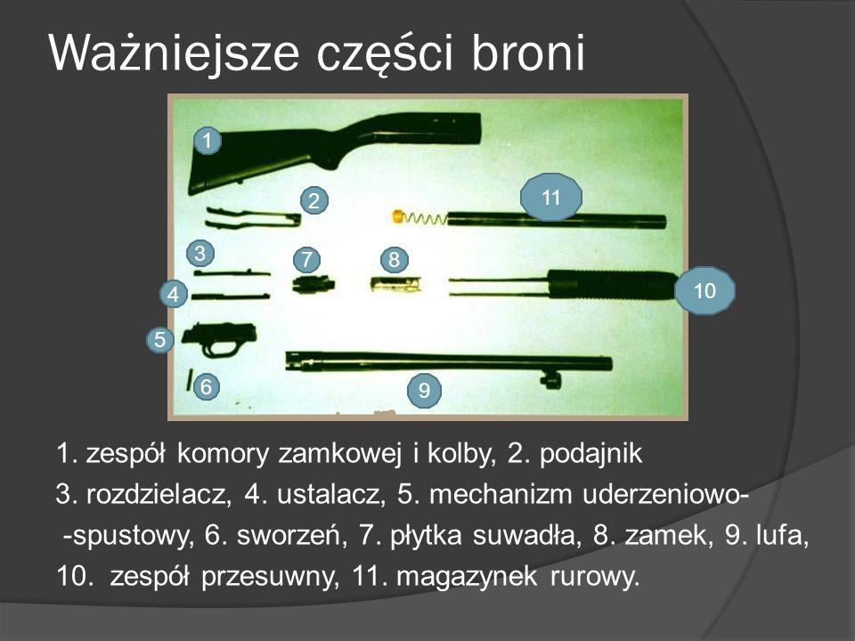 Ważniejsze części broni 1. zespół komory zamkowej i kolby, 2. podajnik 3. rozdzielacz, 4. ustalacz, 5. mechanizm uderzeniowo- -spustowy, 6. sworzeń, 7