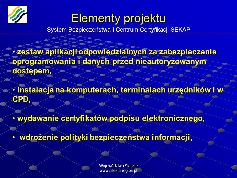Województwo Śląskie www.silesia-region.pl Elementy projektu Elementy projektu System Bezpieczeństwa i Centrum Certyfikacji SEKAP zestaw aplikacji odpo