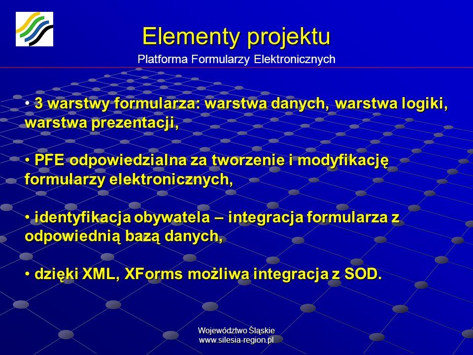 Województwo Śląskie www.silesia-region.pl Elementy projektu Elementy projektu Platforma Formularzy Elektronicznych 3 warstwy formularza: warstwa danyc