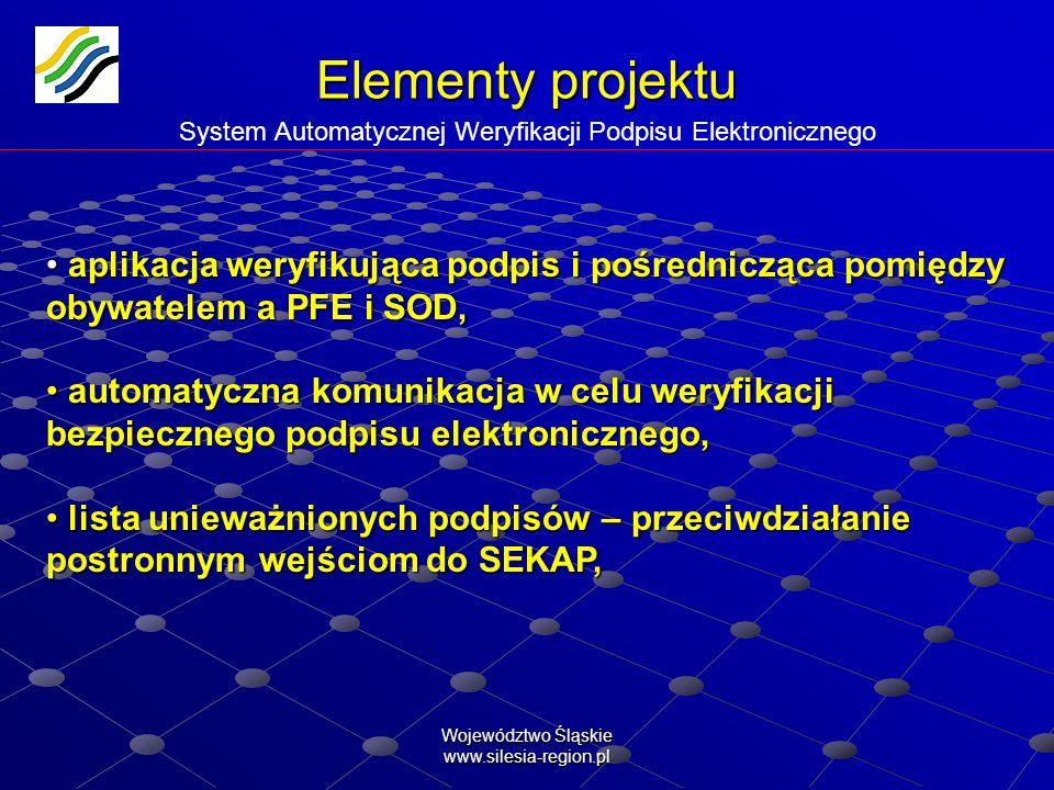 Województwo Śląskie www.silesia-region.pl Elementy projektu Elementy projektu System Automatycznej Weryfikacji Podpisu Elektronicznego aplikacja weryf