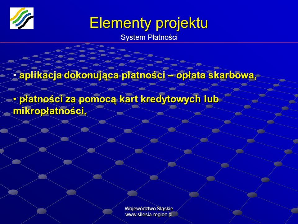 Województwo Śląskie www.silesia-region.pl Elementy projektu Elementy projektu System Płatności aplikacja dokonująca płatności – opłata skarbowa, aplik