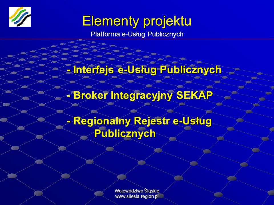 Województwo Śląskie www.silesia-region.pl Elementy projektu Elementy projektu Platforma e-Usług Publicznych - Interfejs e-Usług Publicznych - Broker I
