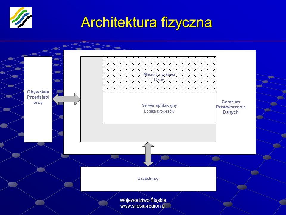 Województwo Śląskie www.silesia-region.pl Założenia technologiczne Neutralność technologiczna Otwarte standardy Standardy interoperacyjności Otwarty i zamknięty kod źródłowy SEKAP