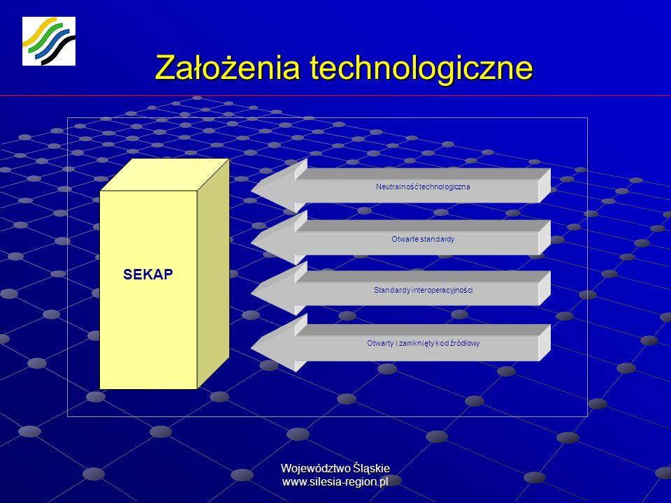 Województwo Śląskie www.silesia-region.pl Założenia technologiczne Neutralność technologiczna Otwarte standardy Standardy interoperacyjności Otwarty i