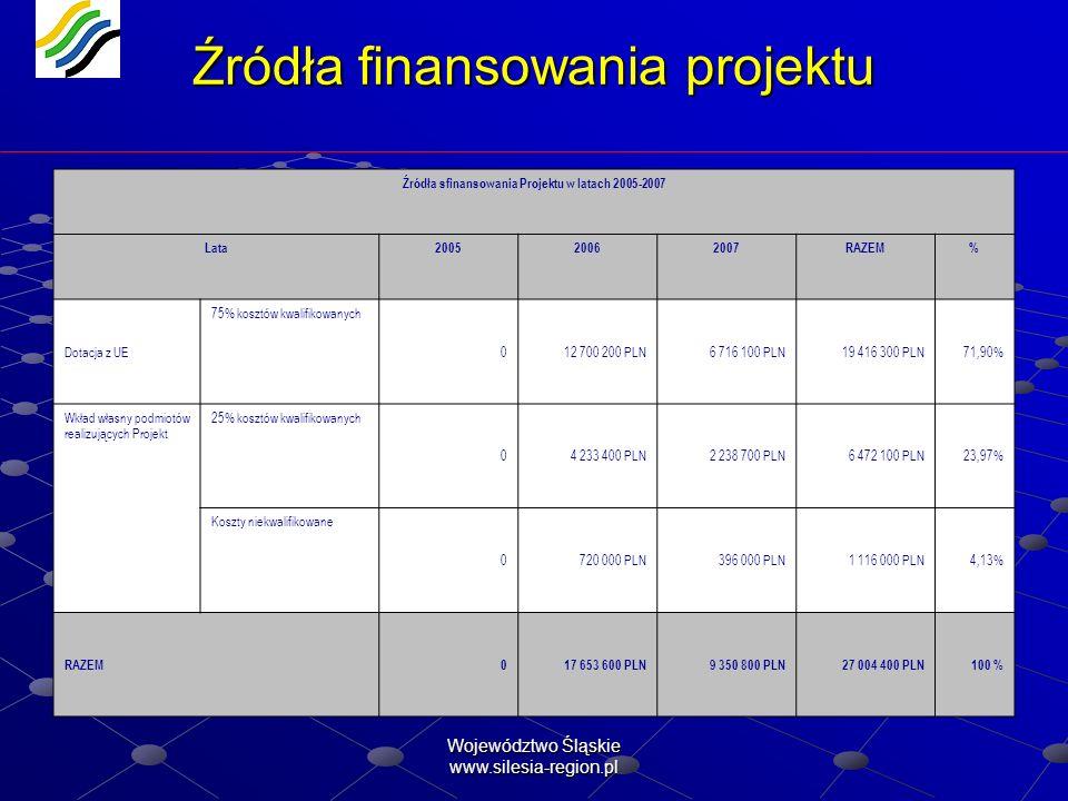 Województwo Śląskie www.silesia-region.pl Źródła finansowania projektu Raport Zbiorczy Źródła sfinansowania Projektu w latach 2005-2007 Lata2005200620