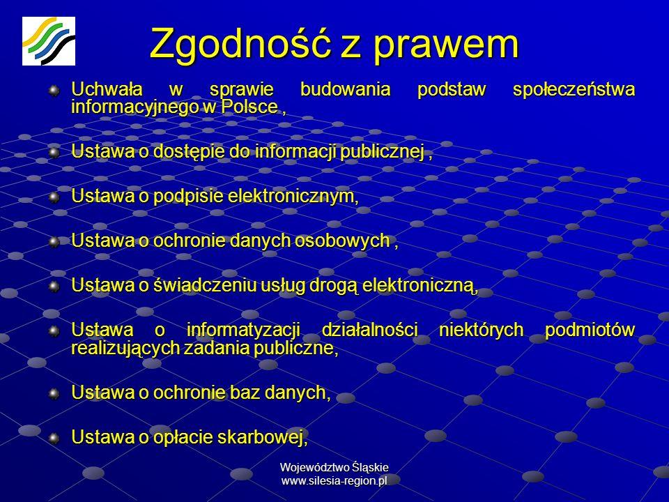 Województwo Śląskie www.silesia-region.pl Zgodność z prawem Uchwała w sprawie budowania podstaw społeczeństwa informacyjnego w Polsce, Ustawa o dostęp