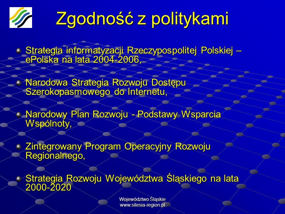 Województwo Śląskie www.silesia-region.pl Zgodność z politykami Strategia informatyzacji Rzeczypospolitej Polskiej – ePolska na lata 2004-2006, Narodo