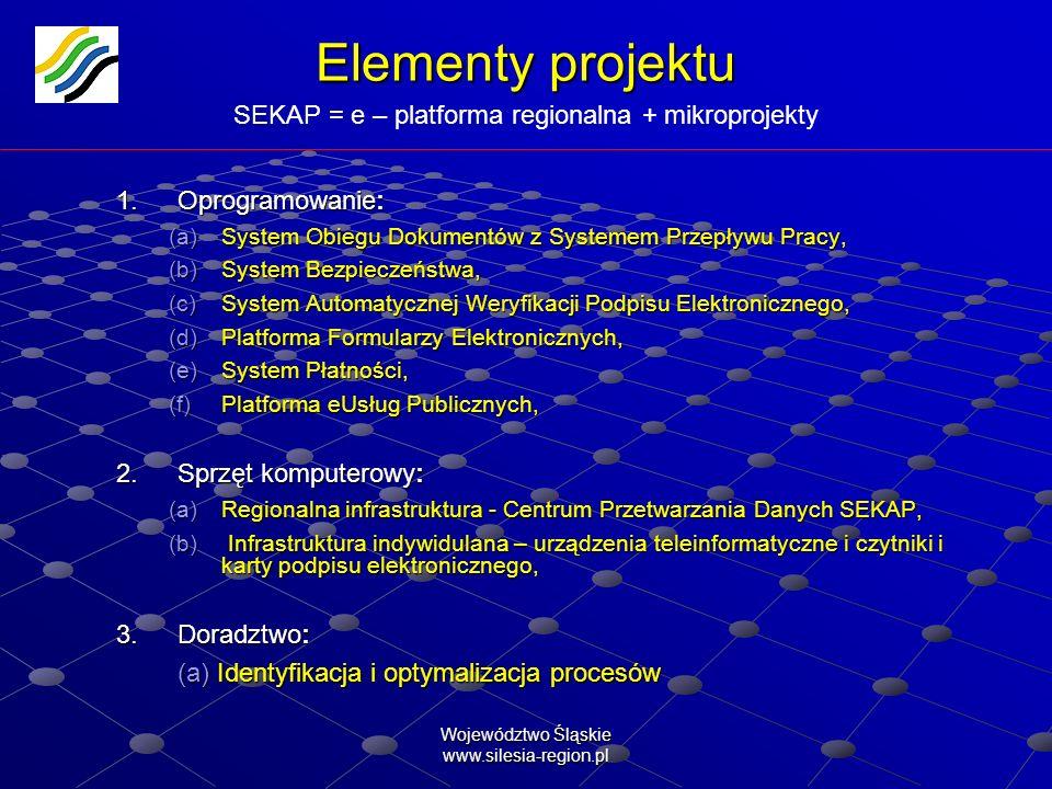 Województwo Śląskie www.silesia-region.pl Elementy projektu Elementy projektu SEKAP = e – platforma regionalna + mikroprojekty 1. Oprogramowanie: (a)S
