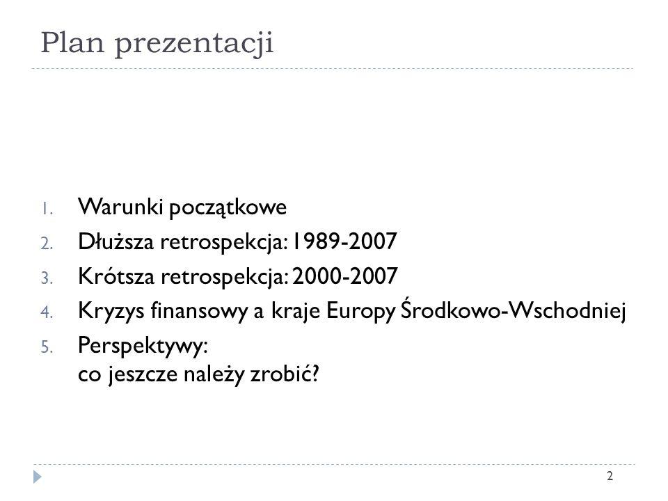 Plan prezentacji 1. Warunki początkowe 2. Dłuższa retrospekcja: 1989-2007 3. Krótsza retrospekcja: 2000-2007 4. Kryzys finansowy a kraje Europy Środko
