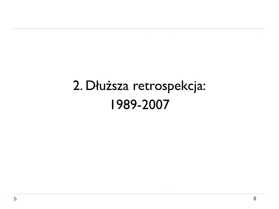 2. Dłuższa retrospekcja: 1989-2007 8