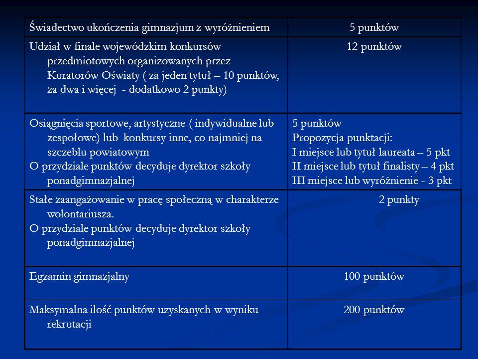 Przeliczanie na punkty wyników egzaminu gimnazjalnego J.
