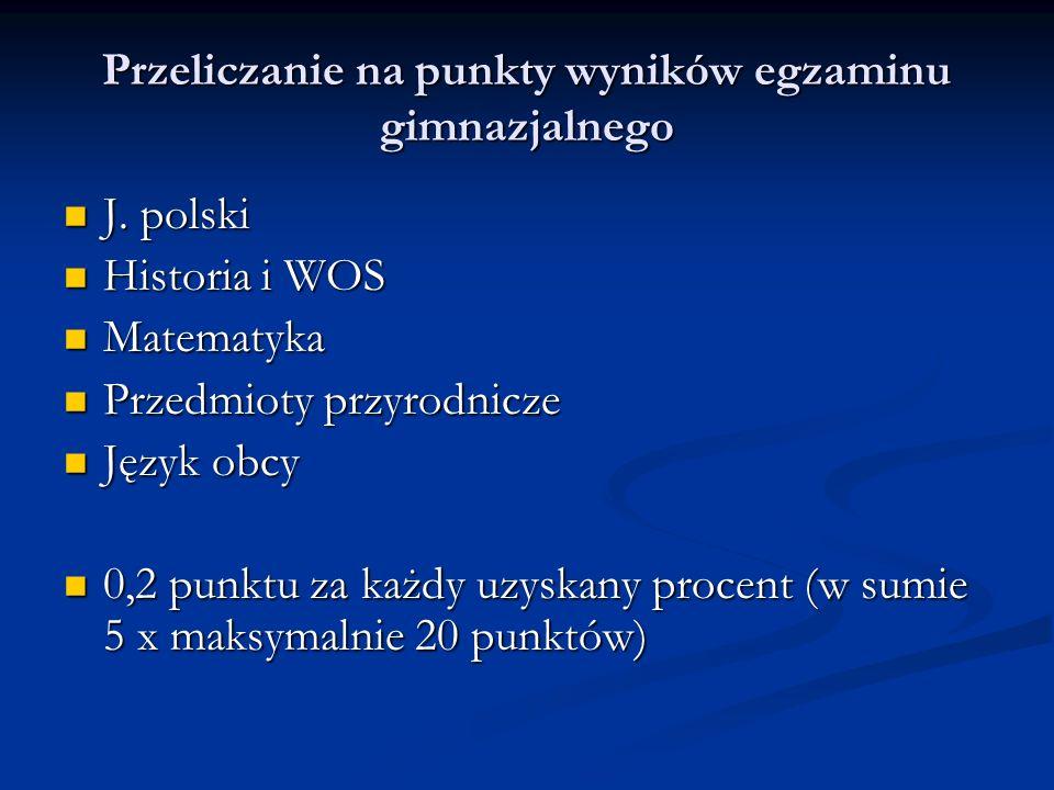 Przeliczanie na punkty wyników egzaminu gimnazjalnego J. polski J. polski Historia i WOS Historia i WOS Matematyka Matematyka Przedmioty przyrodnicze