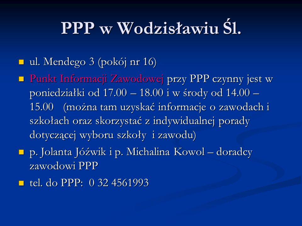 PPP w Wodzisławiu Śl. ul. Mendego 3 (pokój nr 16) ul. Mendego 3 (pokój nr 16) Punkt Informacji Zawodowej przy PPP czynny jest w poniedziałki od 17.00