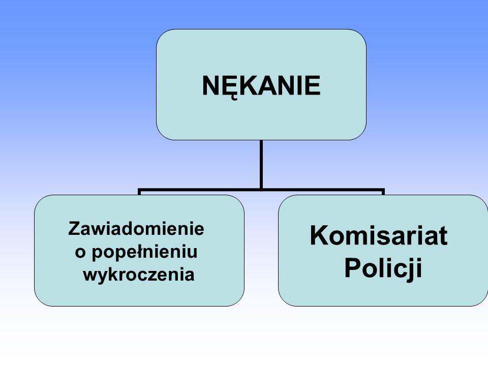 NĘKANIE Zawiadomienie o popełnieniu wykroczenia Komisariat Policji