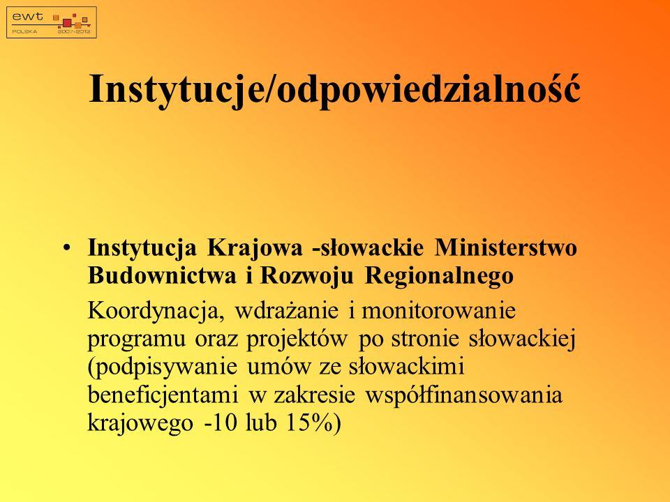 Instytucje/odpowiedzialność Instytucja Krajowa -słowackie Ministerstwo Budownictwa i Rozwoju Regionalnego Koordynacja, wdrażanie i monitorowanie progr