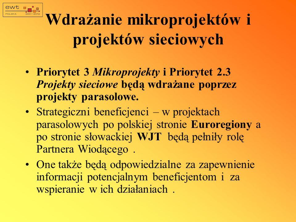 Wdrażanie mikroprojektów i projektów sieciowych Priorytet 3 Mikroprojekty i Priorytet 2.3 Projekty sieciowe będą wdrażane poprzez projekty parasolowe.