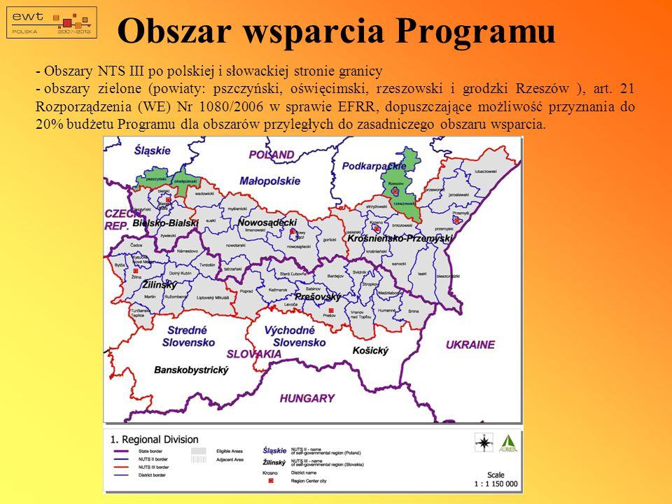 Obszar wsparcia Programu - Obszary NTS III po polskiej i słowackiej stronie granicy - obszary zielone (powiaty: pszczyński, oświęcimski, rzeszowski i