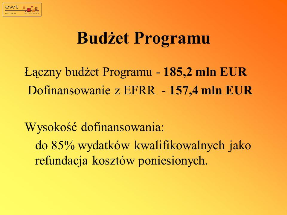Budżet Programu Łączny budżet Programu - 185,2 mln EUR Dofinansowanie z EFRR - 157,4 mln EUR Wysokość dofinansowania: do 85% wydatków kwalifikowalnych