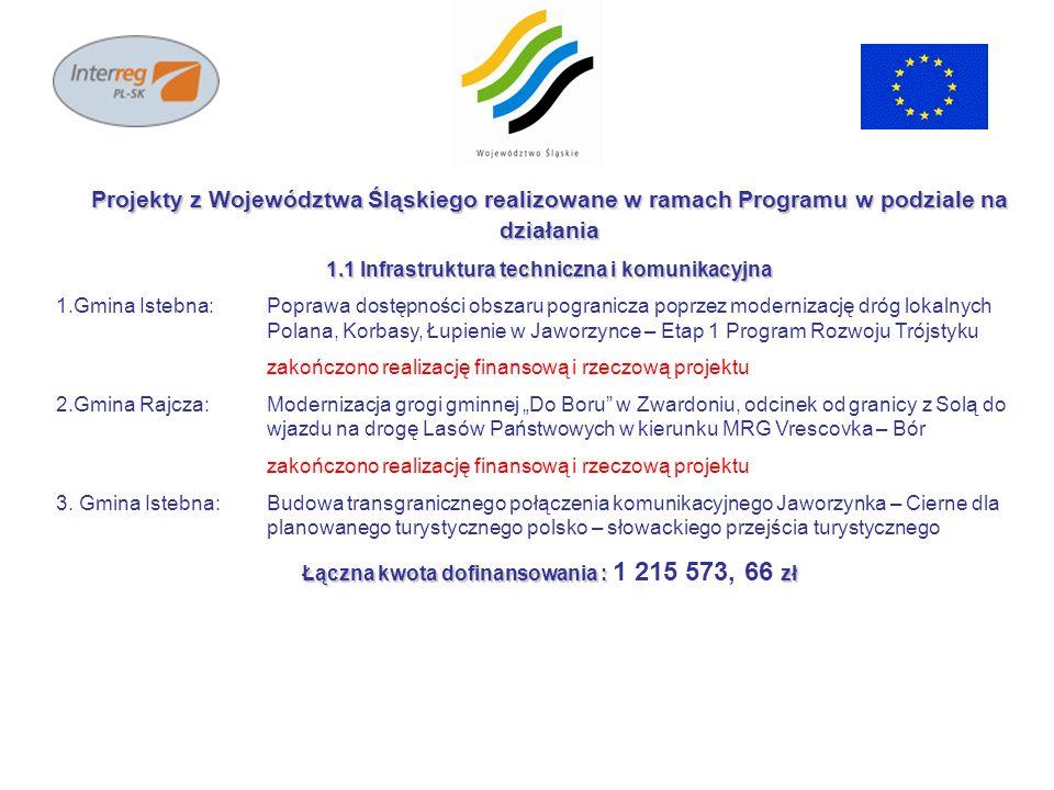 Projekty z Województwa Śląskiego realizowane w ramach Programu w podziale na działania 1.1 Infrastruktura techniczna i komunikacyjna 1.Gmina Istebna: