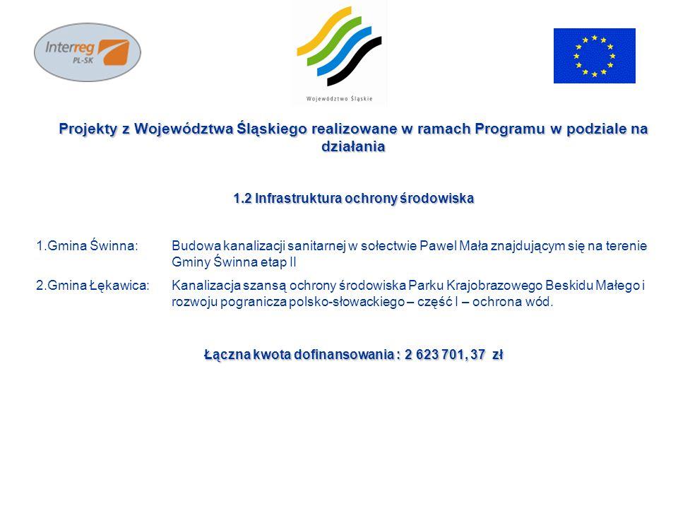 Projekty z Województwa Śląskiego realizowane w ramach Programu w podziale na działania 1.2 Infrastruktura ochrony środowiska 1.Gmina Świnna: Budowa ka