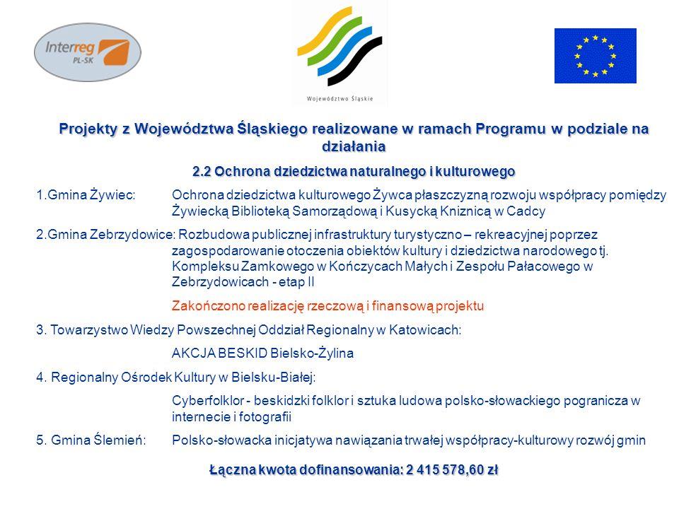 Projekty z Województwa Śląskiego realizowane w ramach Programu w podziale na działania 2.2 Ochrona dziedzictwa naturalnego i kulturowego 1.Gmina Żywie