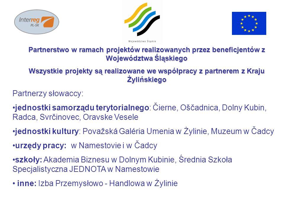 Partnerstwo w ramach projektów realizowanych przez beneficjentów z Województwa Śląskiego Wszystkie projekty są realizowane we współpracy z partnerem z