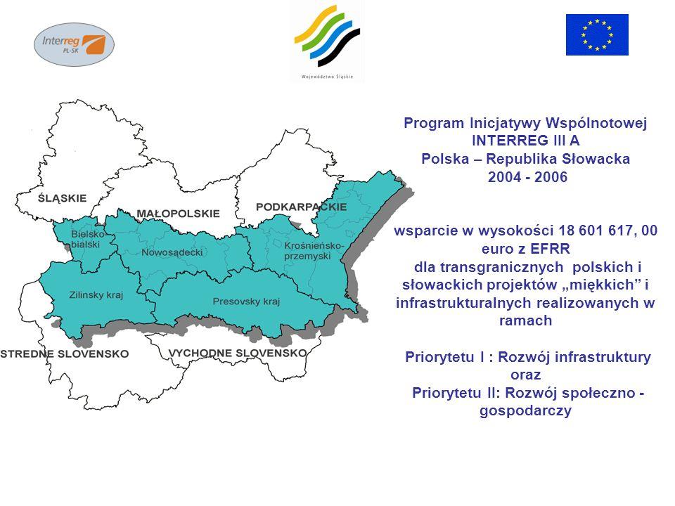 Program Inicjatywy Wspólnotowej INTERREG III A Polska – Republika Słowacka 2004 - 2006 wsparcie w wysokości 18 601 617, 00 euro z EFRR dla transgranicznych polskich i słowackich projektów miękkich i infrastrukturalnych realizowanych w ramach Priorytetu I : Rozwój infrastruktury oraz Priorytetu II: Rozwój społeczno - gospodarczy