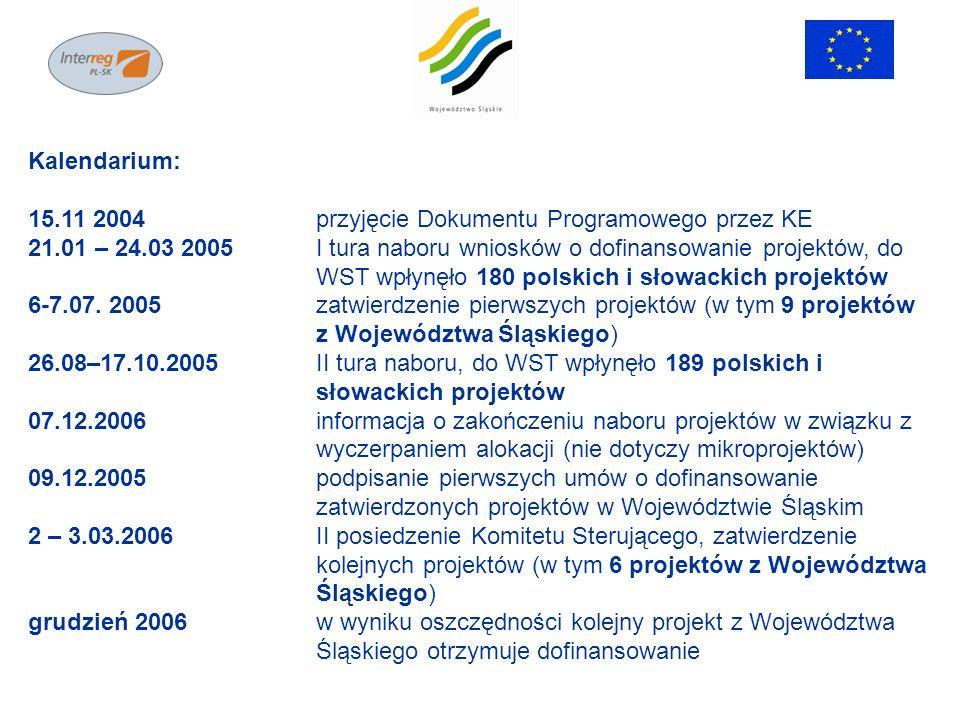 Kalendarium: 15.11 2004 przyjęcie Dokumentu Programowego przez KE 21.01 – 24.03 2005 I tura naboru wniosków o dofinansowanie projektów, do WST wpłynęło 180 polskich i słowackich projektów 6-7.07.