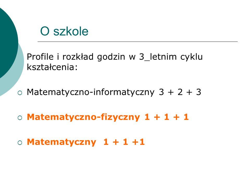 O szkole Profile i rozkład godzin w 3_letnim cyklu kształcenia: Matematyczno-informatyczny 3 + 2 + 3 Matematyczno-fizyczny 1 + 1 + 1 Matematyczny 1 +