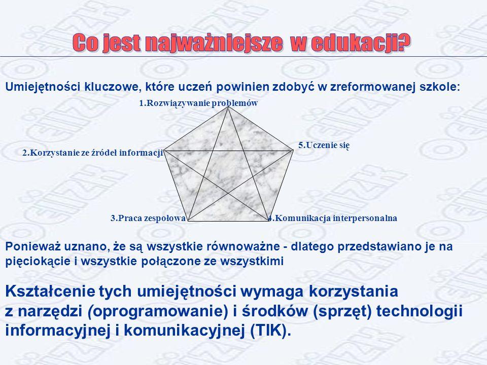 Umiejętności kluczowe, które uczeń powinien zdobyć w zreformowanej szkole: 1.Rozwiązywanie problemów 2.Korzystanie ze źródeł informacji 3.Praca zespołowa4.Komunikacja interpersonalna 5.Uczenie się Ponieważ uznano, że są wszystkie równoważne - dlatego przedstawiano je na pięciokącie i wszystkie połączone ze wszystkimi Kształcenie tych umiejętności wymaga korzystania z narzędzi (oprogramowanie) i środków (sprzęt) technologii informacyjnej i komunikacyjnej (TIK).