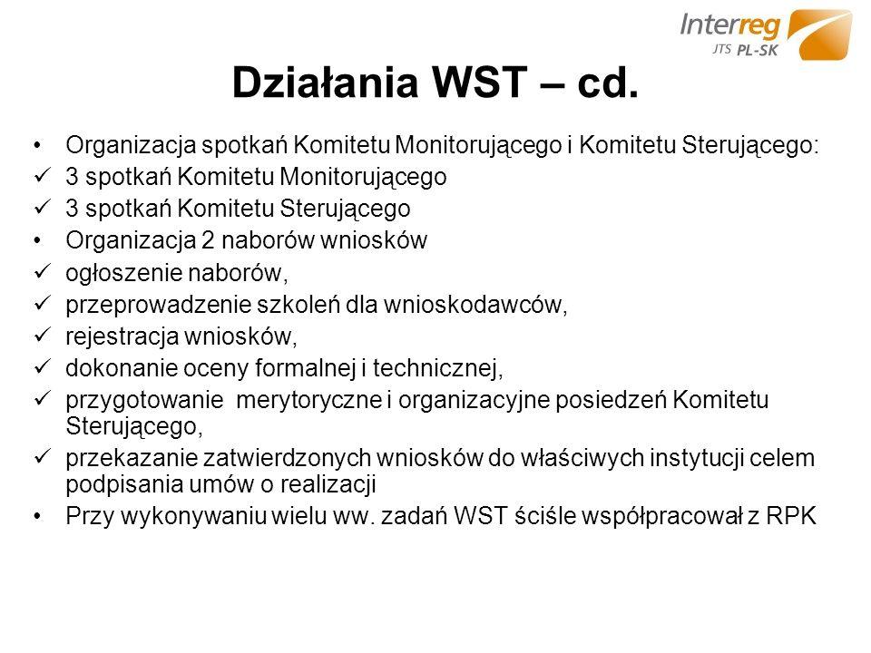Działania WST – cd.