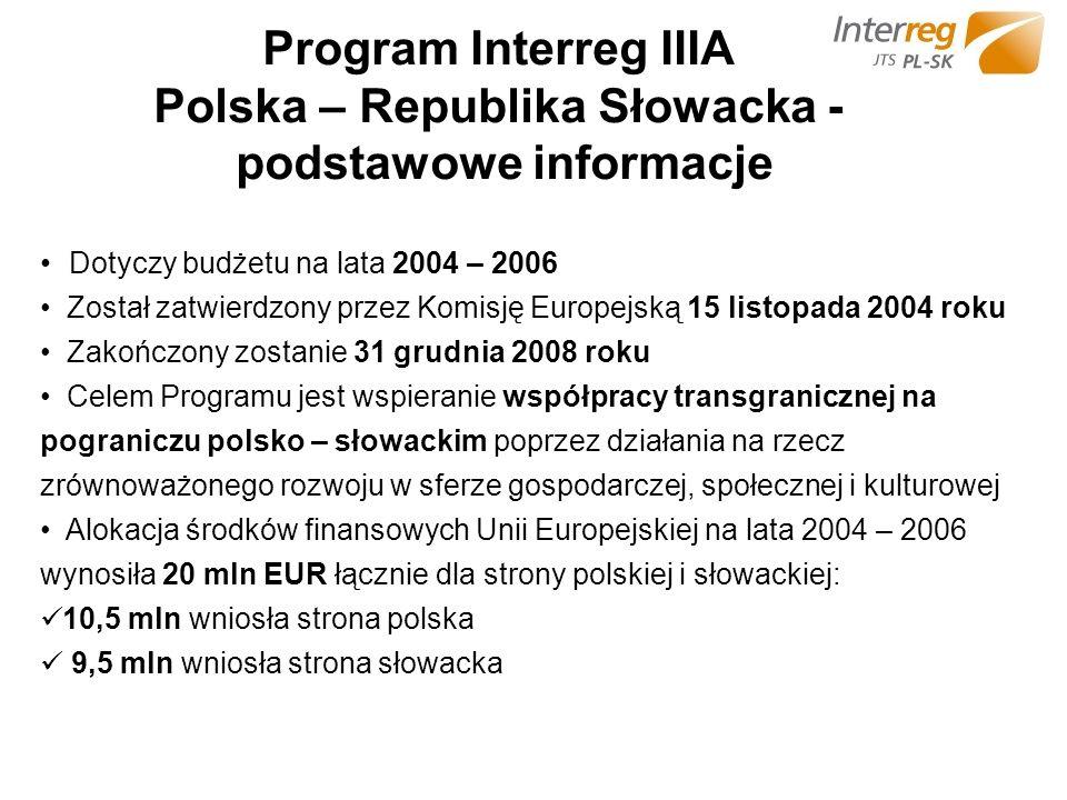 Program Interreg IIIA Polska – Republika Słowacka - podstawowe informacje Dotyczy budżetu na lata 2004 – 2006 Został zatwierdzony przez Komisję Europejską 15 listopada 2004 roku Zakończony zostanie 31 grudnia 2008 roku Celem Programu jest wspieranie współpracy transgranicznej na pograniczu polsko – słowackim poprzez działania na rzecz zrównoważonego rozwoju w sferze gospodarczej, społecznej i kulturowej Alokacja środków finansowych Unii Europejskiej na lata 2004 – 2006 wynosiła 20 mln EUR łącznie dla strony polskiej i słowackiej: 10,5 mln wniosła strona polska 9,5 mln wniosła strona słowacka