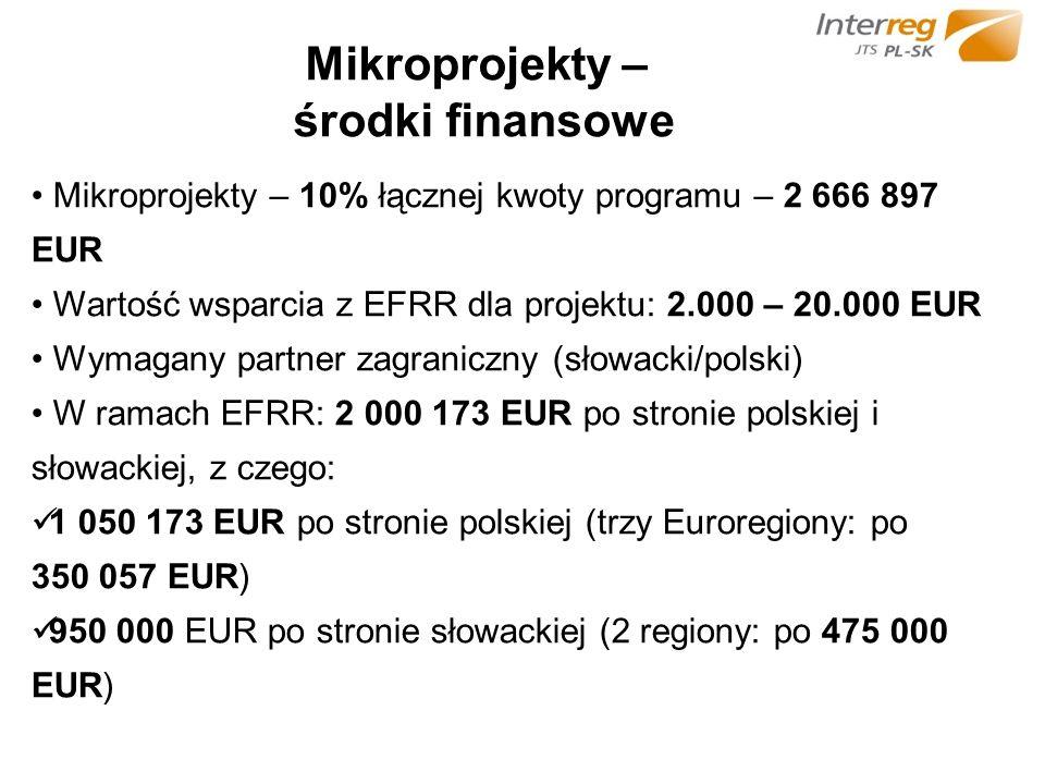 Mikroprojekty – 10% łącznej kwoty programu – 2 666 897 EUR Wartość wsparcia z EFRR dla projektu: 2.000 – 20.000 EUR Wymagany partner zagraniczny (słowacki/polski) W ramach EFRR: 2 000 173 EUR po stronie polskiej i słowackiej, z czego: 1 050 173 EUR po stronie polskiej (trzy Euroregiony: po 350 057 EUR) 950 000 EUR po stronie słowackiej (2 regiony: po 475 000 EUR) Mikroprojekty – środki finansowe