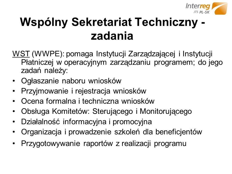 Wspólny Sekretariat Techniczny - zadania WST (WWPE): pomaga Instytucji Zarządzającej i Instytucji Płatniczej w operacyjnym zarządzaniu programem; do jego zadań należy: Ogłaszanie naboru wniosków Przyjmowanie i rejestracja wniosków Ocena formalna i techniczna wniosków Obsługa Komitetów: Sterującego i Monitorującego Działalność informacyjna i promocyjna Organizacja i prowadzenie szkoleń dla beneficjentów Przygotowywanie raportów z realizacji programu