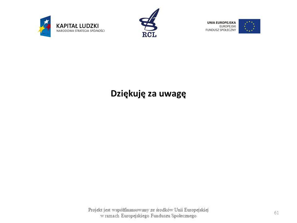 61 Projekt jest współfinansowany ze środków Unii Europejskiej w ramach Europejskiego Funduszu Społecznego Dziękuję za uwagę Projekt jest współfinansowany ze środków Unii Europejskiej w ramach Europejskiego Funduszu Społecznego