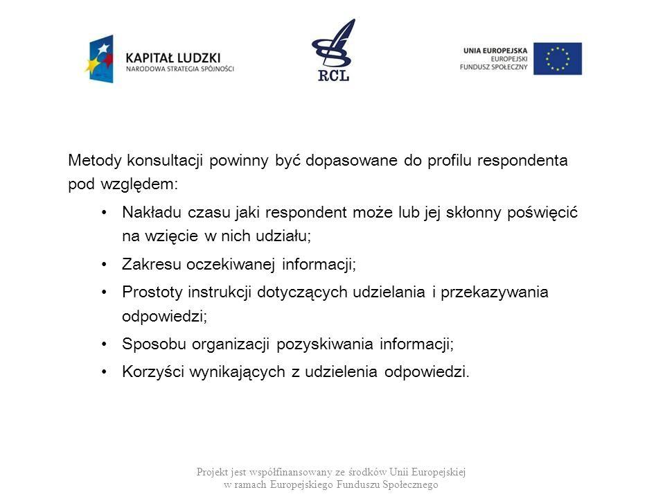 Projekt jest współfinansowany ze środków Unii Europejskiej w ramach Europejskiego Funduszu Społecznego Metody konsultacji powinny być dopasowane do pr