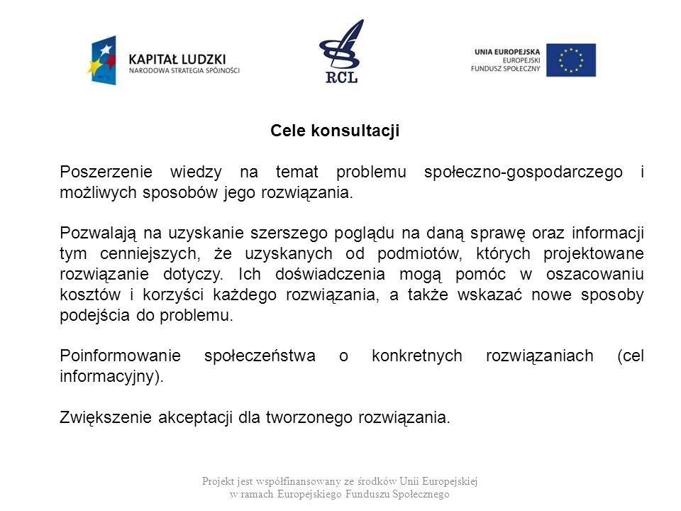 Projekt jest współfinansowany ze środków Unii Europejskiej w ramach Europejskiego Funduszu Społecznego Cele konsultacji Poszerzenie wiedzy na temat pr